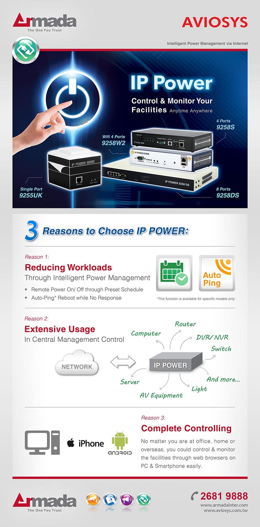 Aviosys IP Power Control Management for Engineers