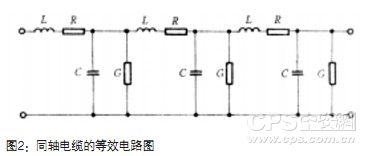 Characteristic of Coaxial Cable
